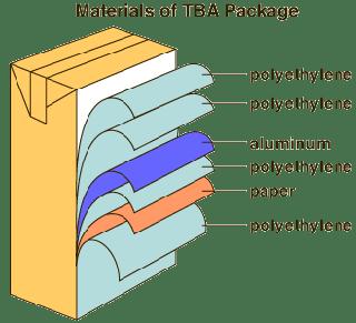 ebook Das Megatrend Prinzip: Wie die Welt von