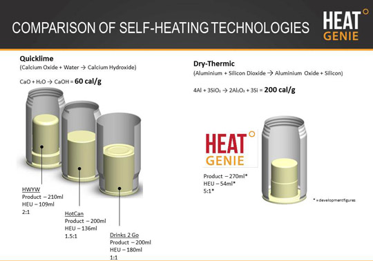 121045-HeatGenie vs other technologies W540 100dpi