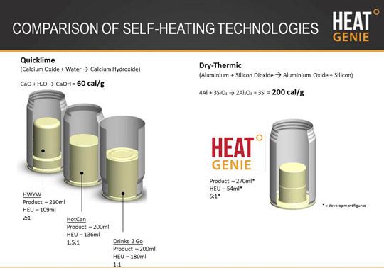 121045-HeatGenie vs other technologies W540 100dpi