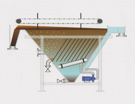 Optiflot, in which the contaminated water is slowed down and the separable particles will float to the surface