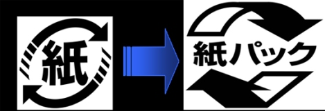 Recycling symbol on the Non-Aluminium FujiPak