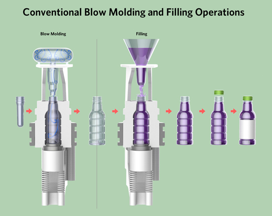 140726-Blow moulding conventional  W540 100dpi