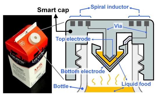 150811-'Smart Cap' Soured Milk Detection System Tested02 W540 100dpi