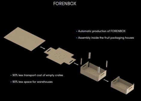 160228-auto erecting a forenbox W540 100dpi